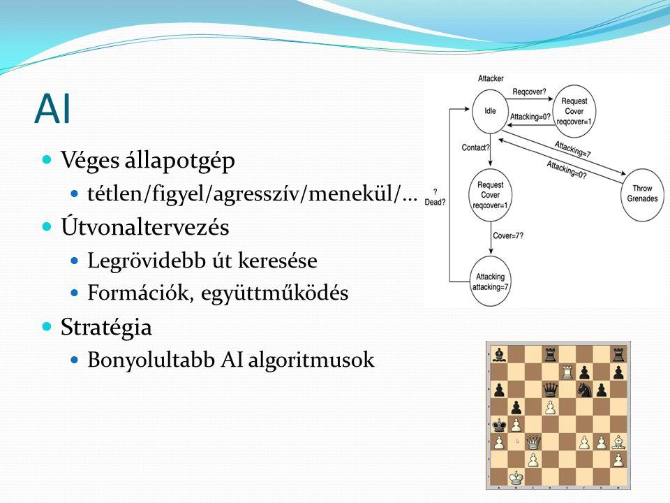 AI Véges állapotgép tétlen/figyel/agresszív/menekül/… Útvonaltervezés Legrövidebb út keresése Formációk, együttműködés Stratégia Bonyolultabb AI algoritmusok