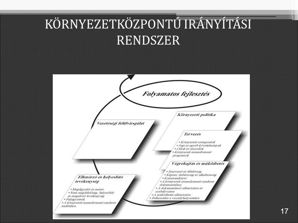 KÖRNYEZETKÖZPONTÚ IRÁNYÍTÁSI RENDSZER 17 HEFOP 3.3.1.