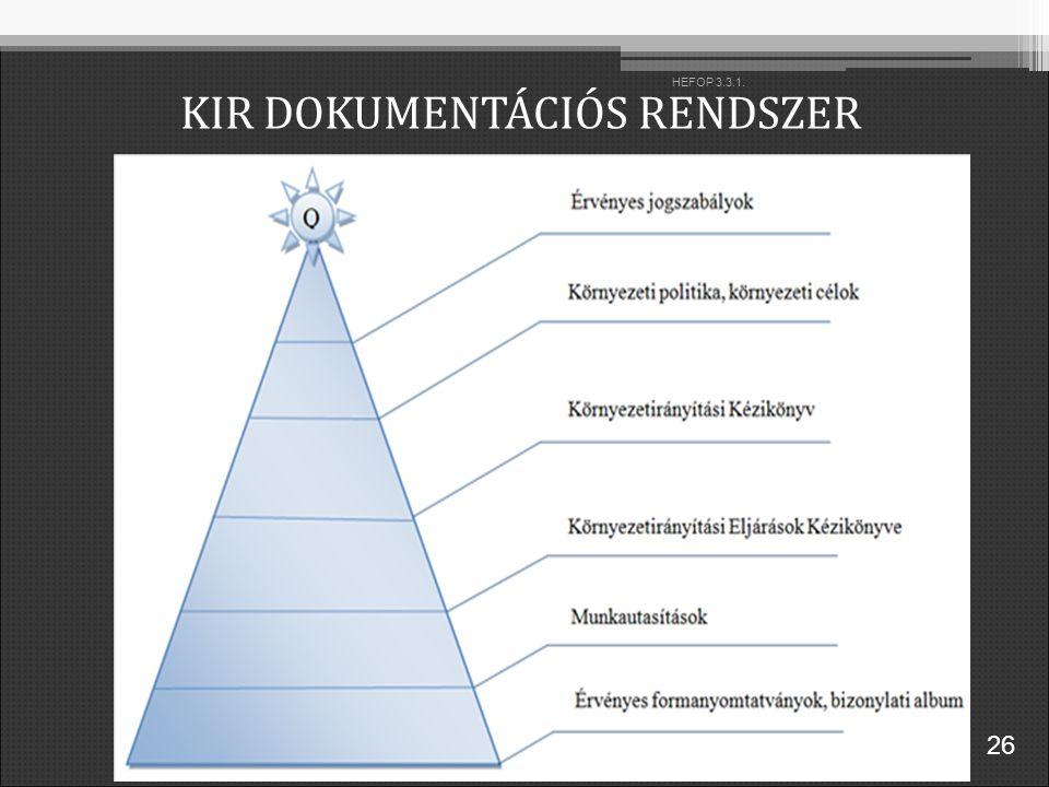 KIR DOKUMENTÁCIÓS RENDSZER 26 HEFOP 3.3.1.