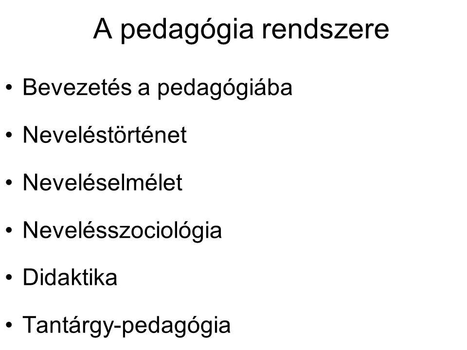 A pedagógia rendszere Bevezetés a pedagógiába Neveléstörténet Neveléselmélet Nevelésszociológia Didaktika Tantárgy-pedagógia