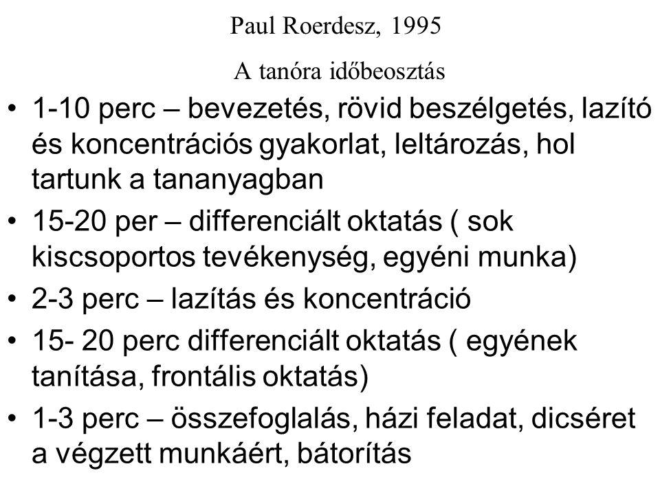 Paul Roerdesz, 1995 A tanóra időbeosztás 1-10 perc – bevezetés, rövid beszélgetés, lazító és koncentrációs gyakorlat, leltározás, hol tartunk a tananyagban 15-20 per – differenciált oktatás ( sok kiscsoportos tevékenység, egyéni munka) 2-3 perc – lazítás és koncentráció 15- 20 perc differenciált oktatás ( egyének tanítása, frontális oktatás) 1-3 perc – összefoglalás, házi feladat, dicséret a végzett munkáért, bátorítás