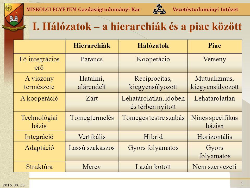 MISKOLCI EGYETEM Gazdaságtudományi Kar Vezetéstudományi Intézet 6 I.