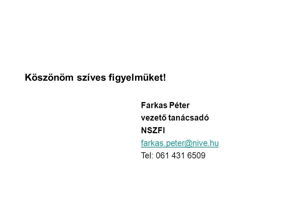 Köszönöm szíves figyelmüket! Farkas Péter vezető tanácsadó NSZFI farkas.peter@nive.hu Tel: 061 431 6509