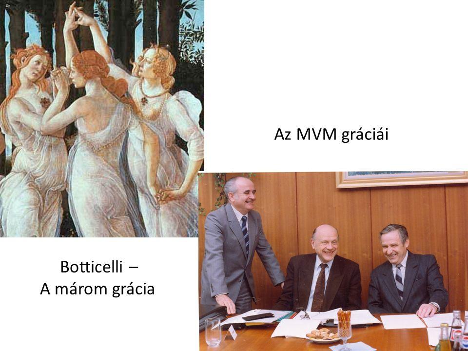 Az MVM gráciái Botticelli – A márom grácia