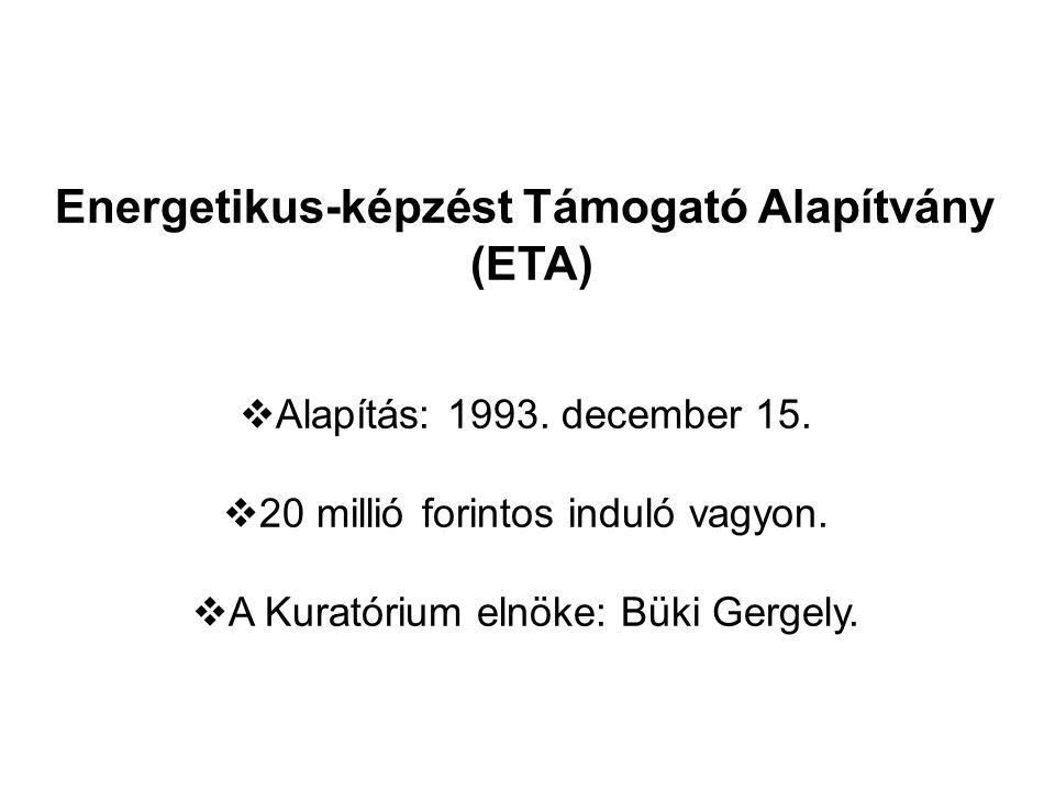Energetikus-képzést Támogató Alapítvány (ETA)  Alapítás: 1993. december 15.  20 millió forintos induló vagyon.  A Kuratórium elnöke: Büki Gergely.
