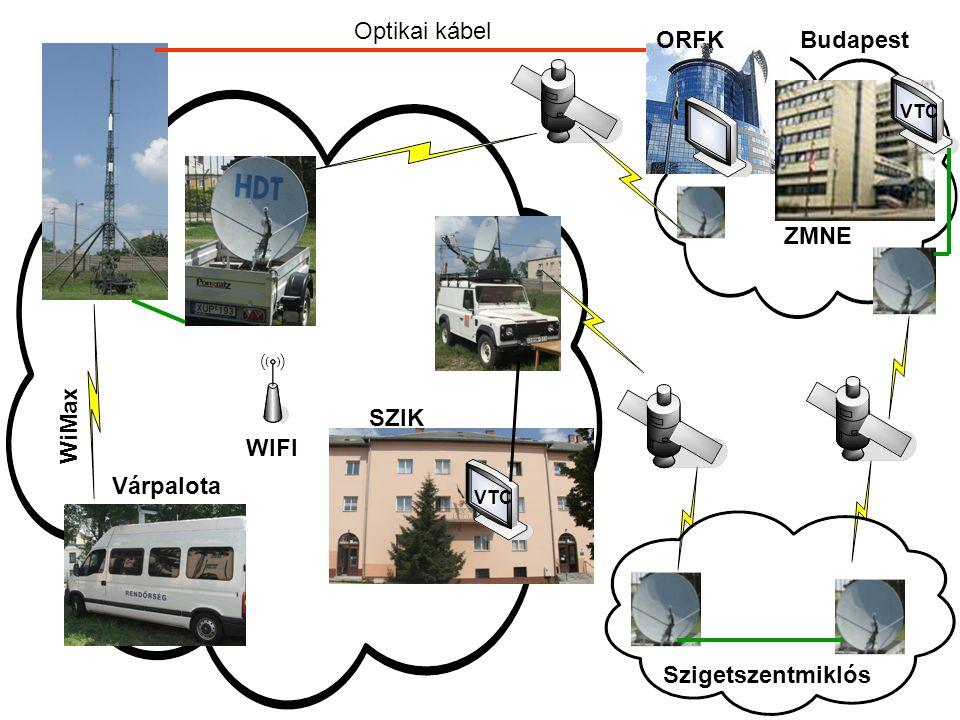 Várpalota SZIK Budapest VTC Optikai kábel WIFI WiMax ORFK Szigetszentmiklós VTC ZMNE