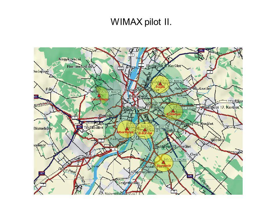 WIMAX pilot II.