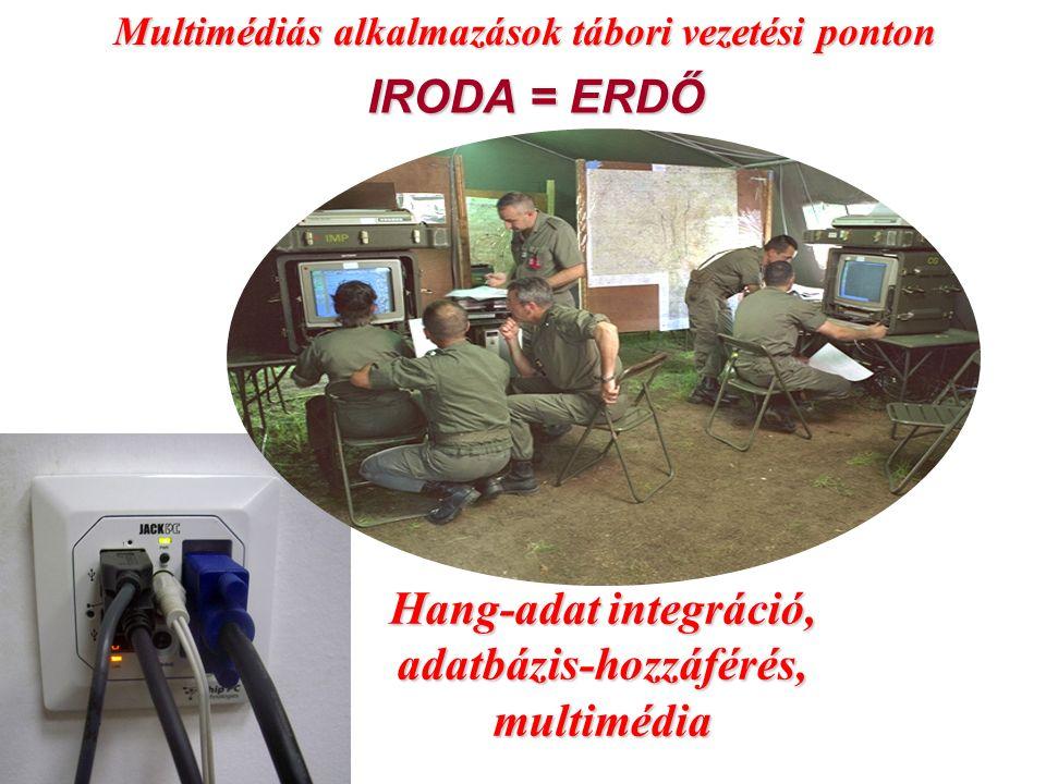 Multimédiás alkalmazások tábori vezetési ponton Hang-adat integráció, adatbázis-hozzáférés, multimédia IRODA = ERDŐ