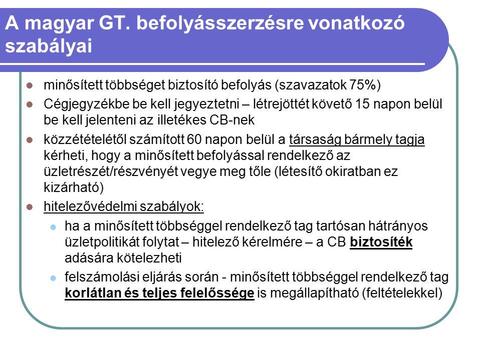 A magyar GT.