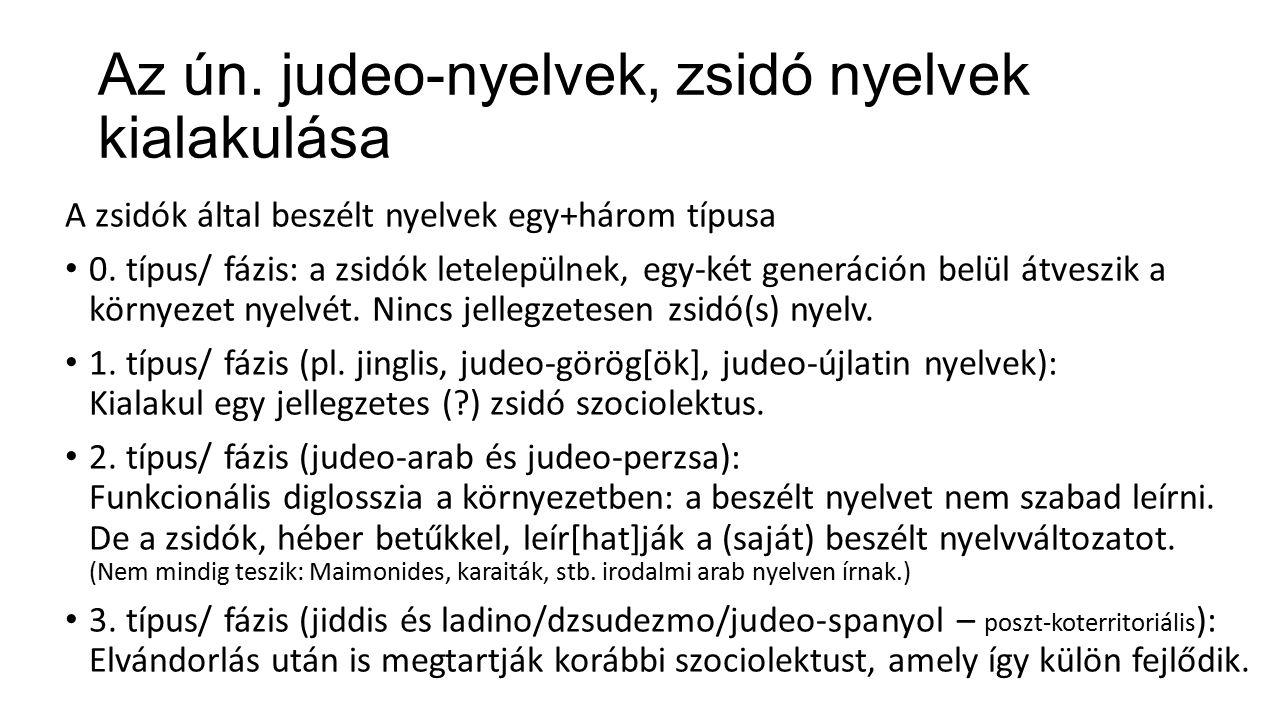Az ún. judeo-nyelvek, zsidó nyelvek kialakulása A zsidók által beszélt nyelvek egy+három típusa 0.