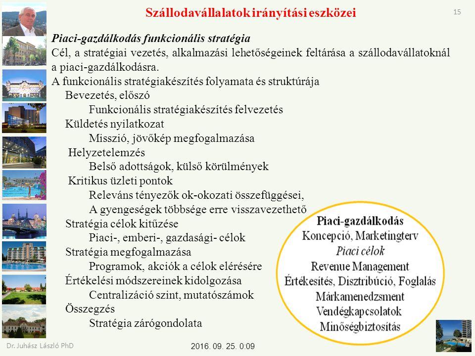 2016. 09. 25. 0:11 Dr. Juhász László PhD 15 Szállodavállalatok irányítási eszközei Piaci-gazdálkodás funkcionális stratégia Cél, a stratégiai vezetés,