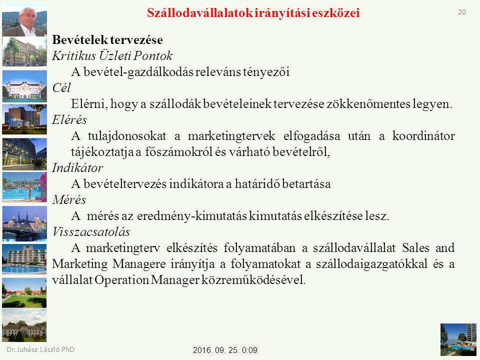 2016. 09. 25. 0:11 Dr. Juhász László PhD 20 Szállodavállalatok irányítási eszközei Bevételek tervezése Kritikus Üzleti Pontok A bevétel-gazdálkodás re
