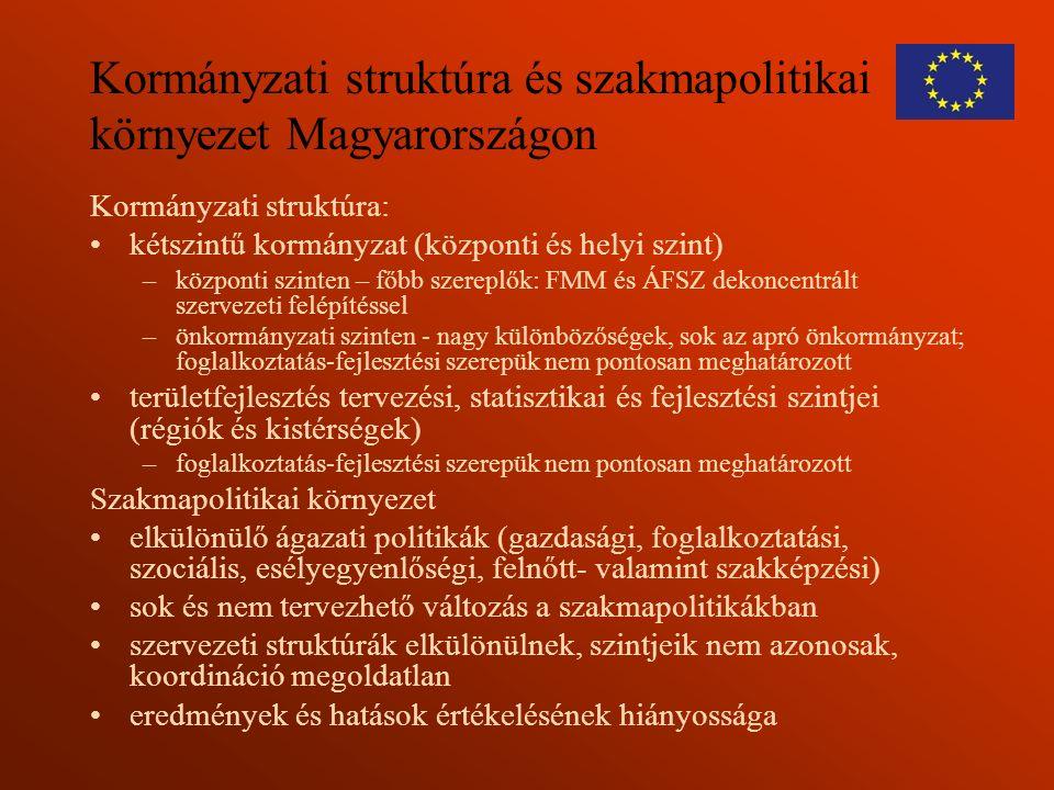 Kormányzati struktúra és szakmapolitikai környezet Magyarországon Kormányzati struktúra: kétszintű kormányzat (központi és helyi szint) –központi szinten – főbb szereplők: FMM és ÁFSZ dekoncentrált szervezeti felépítéssel –önkormányzati szinten - nagy különbözőségek, sok az apró önkormányzat; foglalkoztatás-fejlesztési szerepük nem pontosan meghatározott területfejlesztés tervezési, statisztikai és fejlesztési szintjei (régiók és kistérségek) –foglalkoztatás-fejlesztési szerepük nem pontosan meghatározott Szakmapolitikai környezet elkülönülő ágazati politikák (gazdasági, foglalkoztatási, szociális, esélyegyenlőségi, felnőtt- valamint szakképzési) sok és nem tervezhető változás a szakmapolitikákban szervezeti struktúrák elkülönülnek, szintjeik nem azonosak, koordináció megoldatlan eredmények és hatások értékelésének hiányossága
