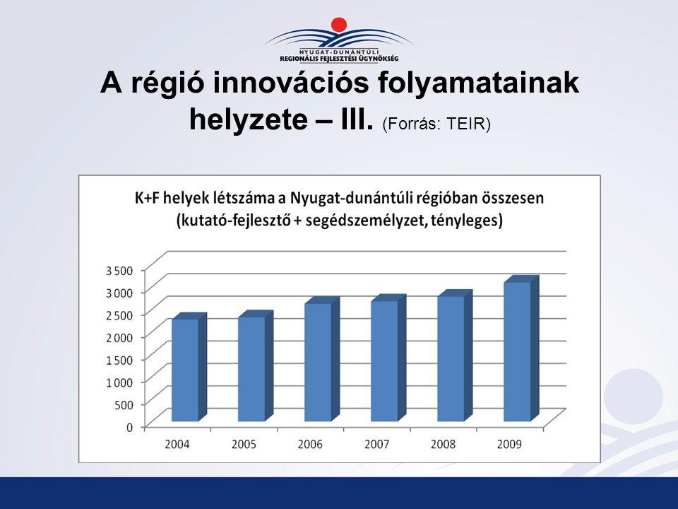 A régió innovációs folyamatainak helyzete – III. (Forrás: TEIR)