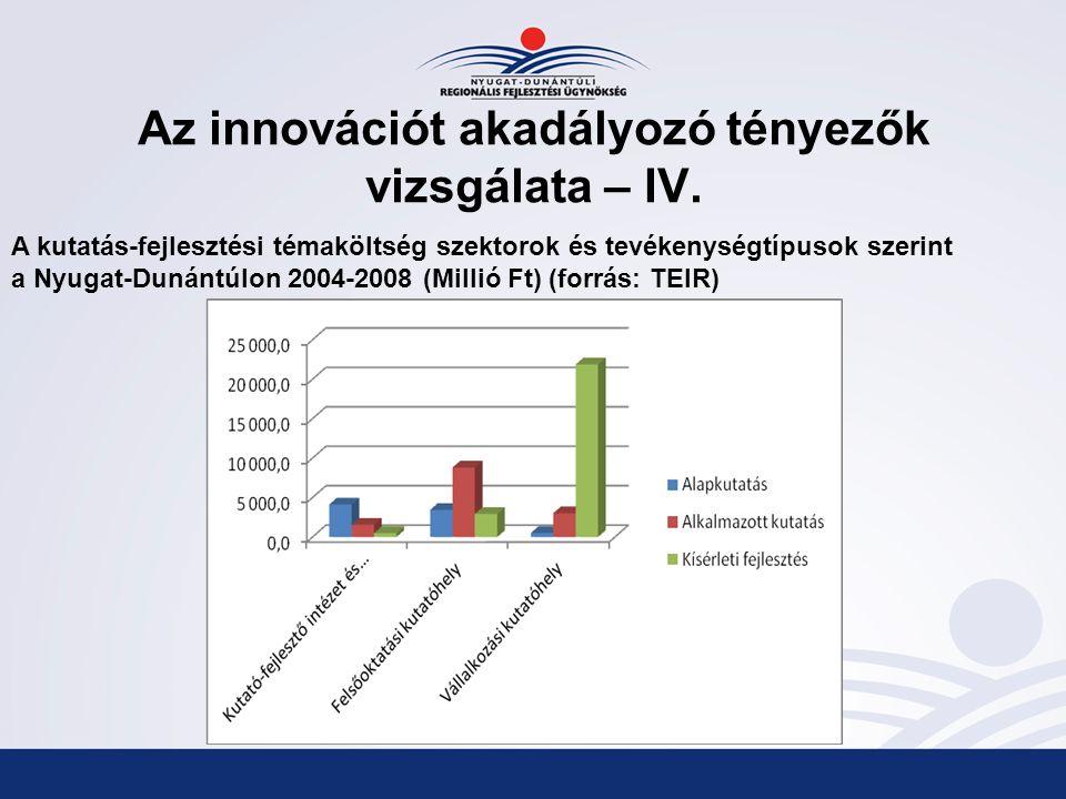 Az innovációt akadályozó tényezők vizsgálata – IV.