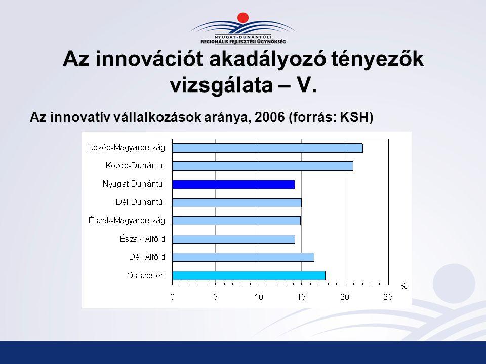 Az innovációt akadályozó tényezők vizsgálata – V.