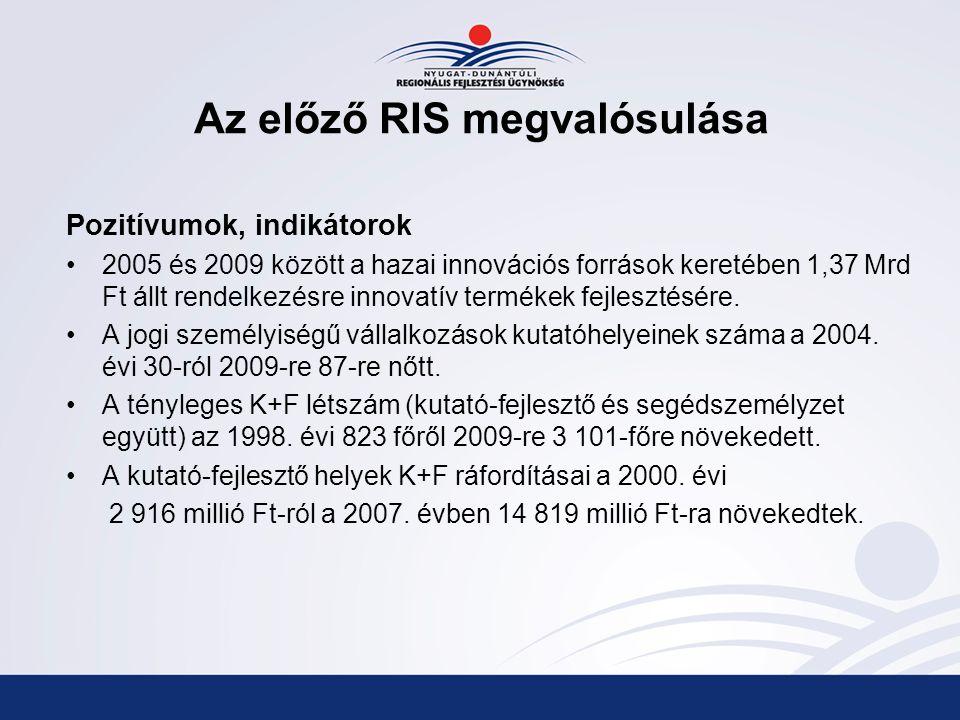 Az előző RIS megvalósulása Pozitívumok, indikátorok 2005 és 2009 között a hazai innovációs források keretében 1,37 Mrd Ft állt rendelkezésre innovatív termékek fejlesztésére.