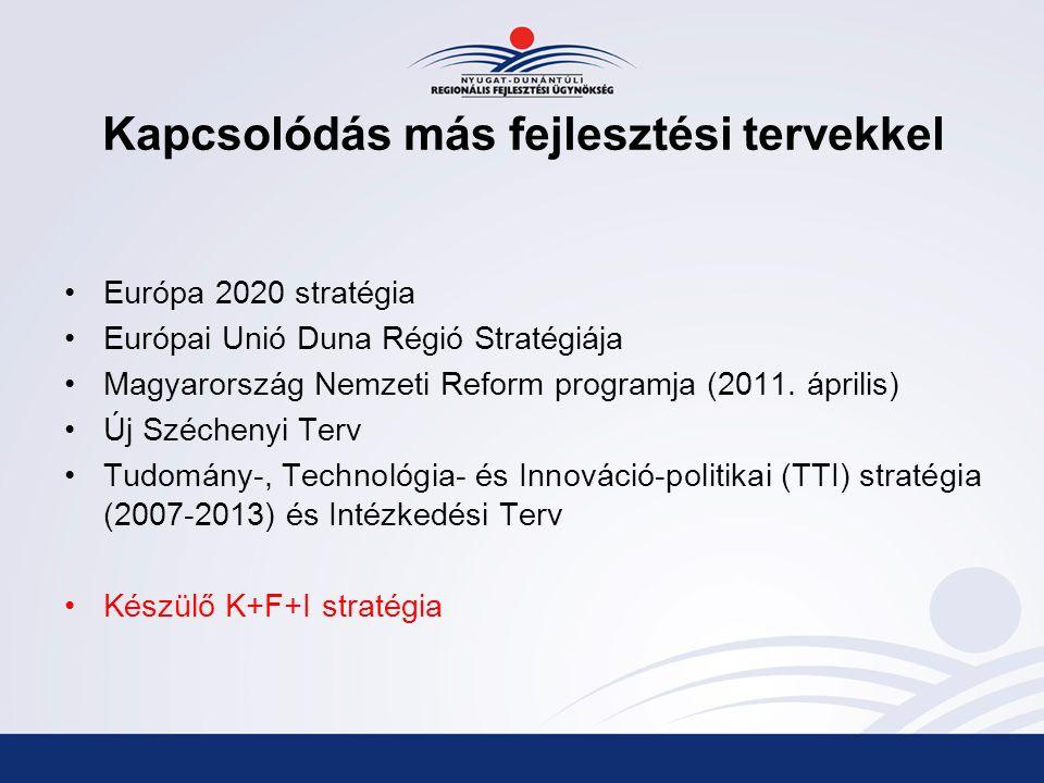 Kapcsolódás más fejlesztési tervekkel Európa 2020 stratégia Európai Unió Duna Régió Stratégiája Magyarország Nemzeti Reform programja (2011.