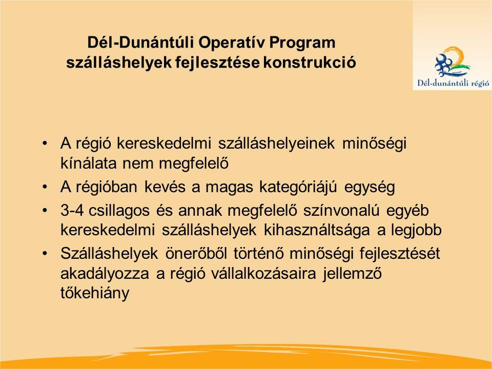 Dél-Dunántúli Operatív Program szálláshelyek fejlesztése konstrukció A régió kereskedelmi szálláshelyeinek minőségi kínálata nem megfelelő A régióban kevés a magas kategóriájú egység 3-4 csillagos és annak megfelelő színvonalú egyéb kereskedelmi szálláshelyek kihasználtsága a legjobb Szálláshelyek önerőből történő minőségi fejlesztését akadályozza a régió vállalkozásaira jellemző tőkehiány