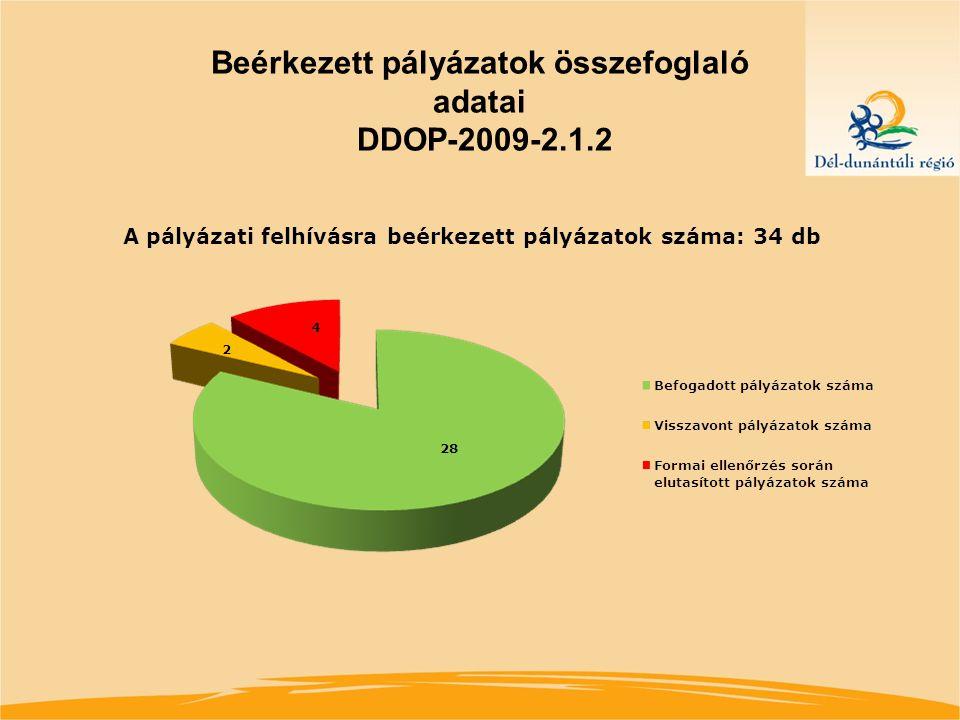 Beérkezett pályázatok összefoglaló adatai DDOP-2009-2.1.2