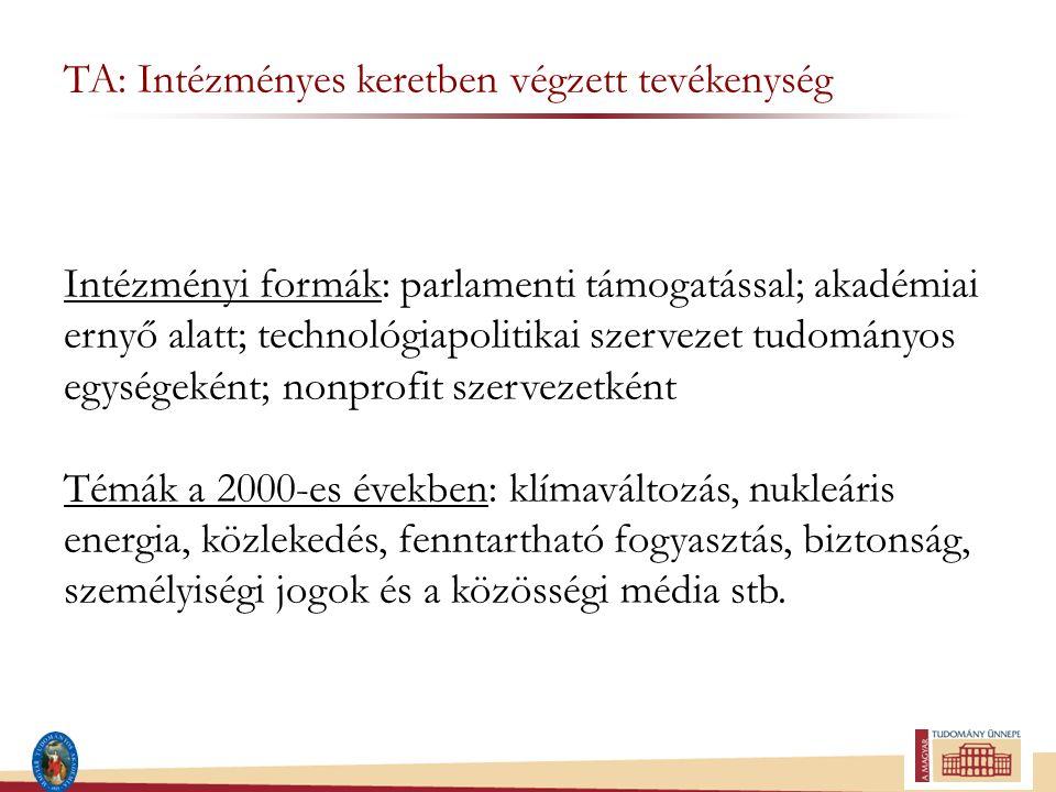 Technológiai hatáselemzés: intézményes formában TA: Intézményes keretben végzett tevékenység Intézményi formák: parlamenti támogatással; akadémiai ern