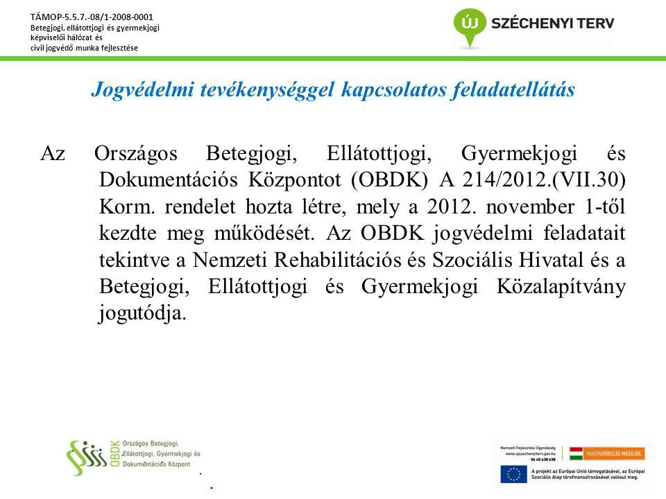 Jogvédelmi tevékenységgel kapcsolatos feladatellátás Az Országos Betegjogi, Ellátottjogi, Gyermekjogi és Dokumentációs Központot (OBDK) A 214/2012.(VI