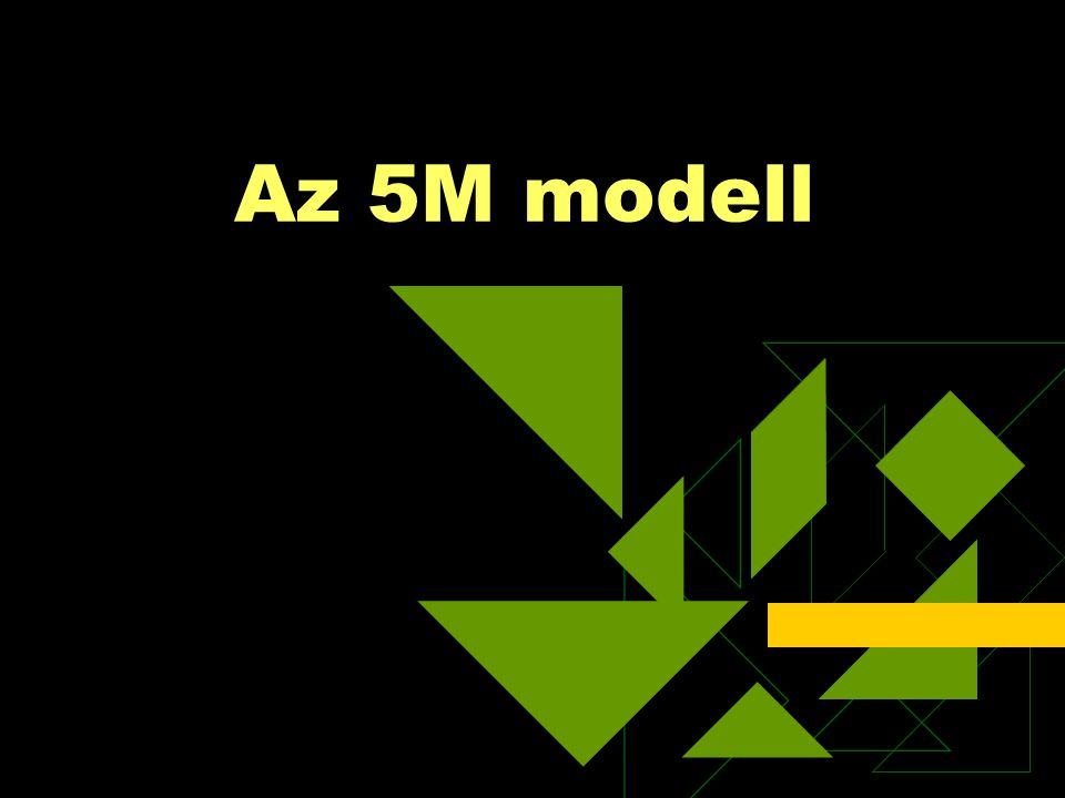 Az 5M modell