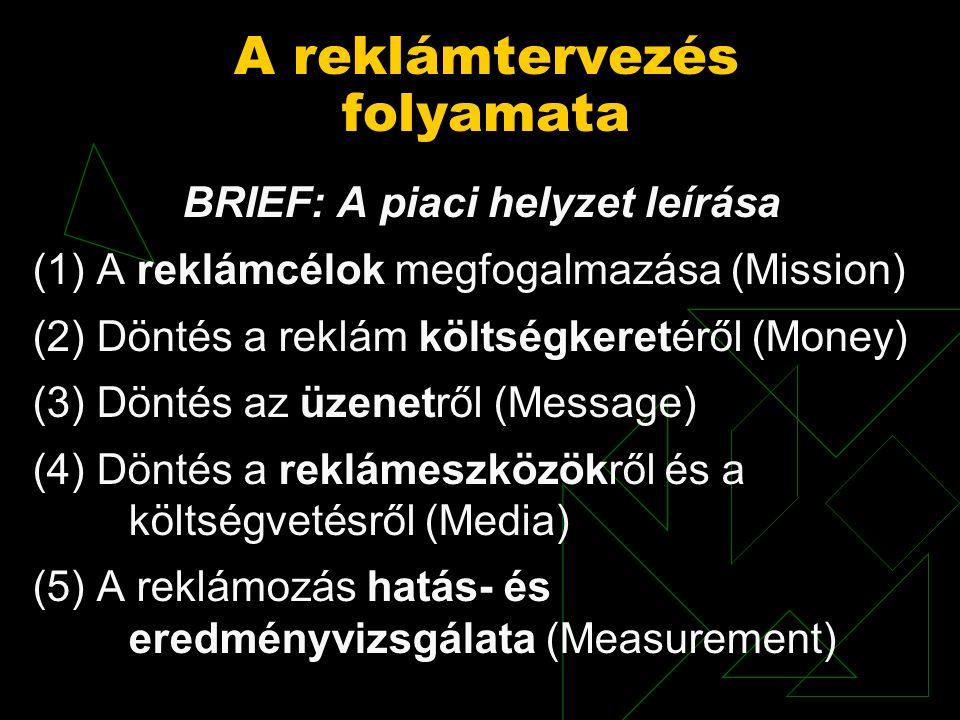A reklámtervezés folyamata BRIEF: A piaci helyzet leírása (1) A reklámcélok megfogalmazása (Mission) (2) Döntés a reklám költségkeretéről (Money) (3) Döntés az üzenetről (Message) (4) Döntés a reklámeszközökről és a költségvetésről (Media) (5) A reklámozás hatás- és eredményvizsgálata (Measurement)