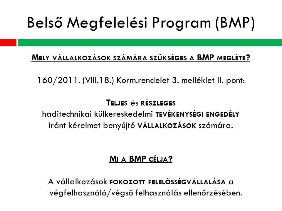 Belső Megfelelési Program (BMP) M ELY VÁLLALKOZÁSOK SZÁMÁRA SZÜKSÉGES A BMP MEGLÉTE .
