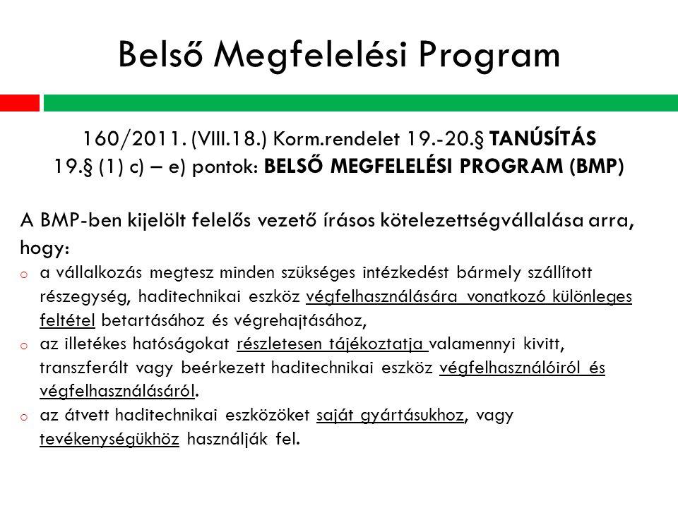 Belső Megfelelési Program 160/2011.