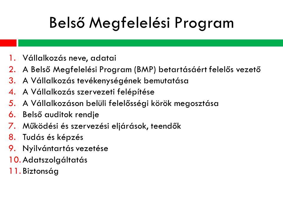 Belső Megfelelési Program 1.Vállalkozás neve, adatai 2.A Belső Megfelelési Program (BMP) betartásáért felelős vezető 3.A Vállalkozás tevékenységének bemutatása 4.A Vállalkozás szervezeti felépítése 5.A Vállalkozáson belüli felelősségi körök megosztása 6.Belső auditok rendje 7.Működési és szervezési eljárások, teendők 8.Tudás és képzés 9.Nyilvántartás vezetése 10.Adatszolgáltatás 11.Biztonság