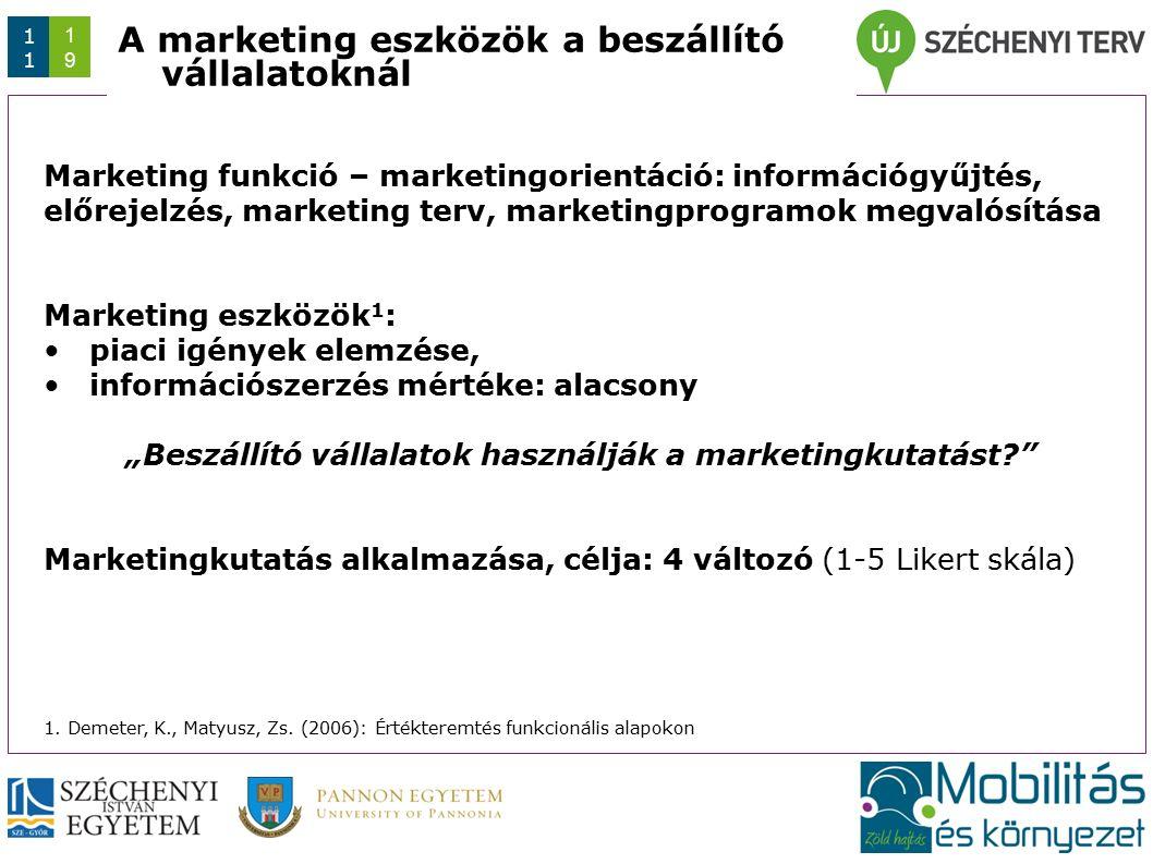 Az előadás/konferencia rövid címe (max. 1 sor) Dátum 1 1919 A marketing eszközök a beszállító vállalatoknál Marketing funkció – marketingorientáció: i