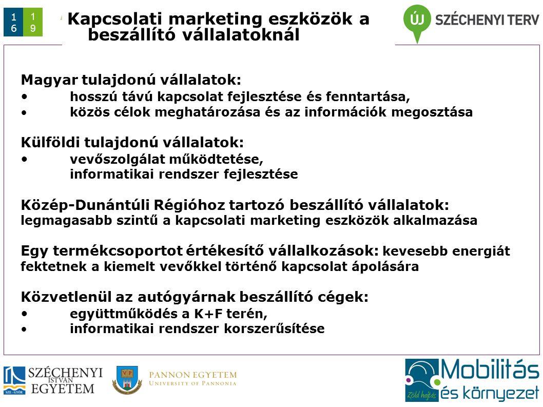 Az előadás/konferencia rövid címe (max. 1 sor) Dátum 1616 1919 Kapcsolati marketing eszközök a beszállító vállalatoknál Magyar tulajdonú vállalatok: h