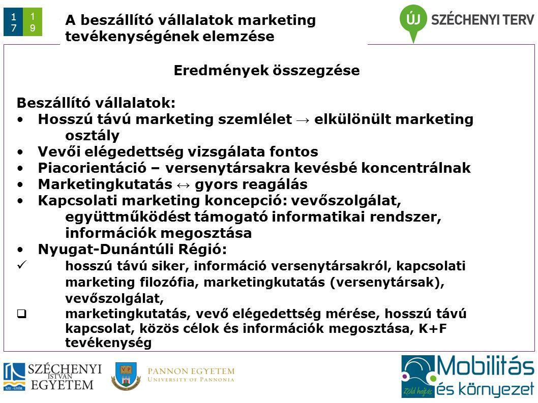 Az előadás/konferencia rövid címe (max. 1 sor) Dátum 1717 1919 A beszállító vállalatok marketing tevékenységének elemzése Eredmények összegzése Beszál