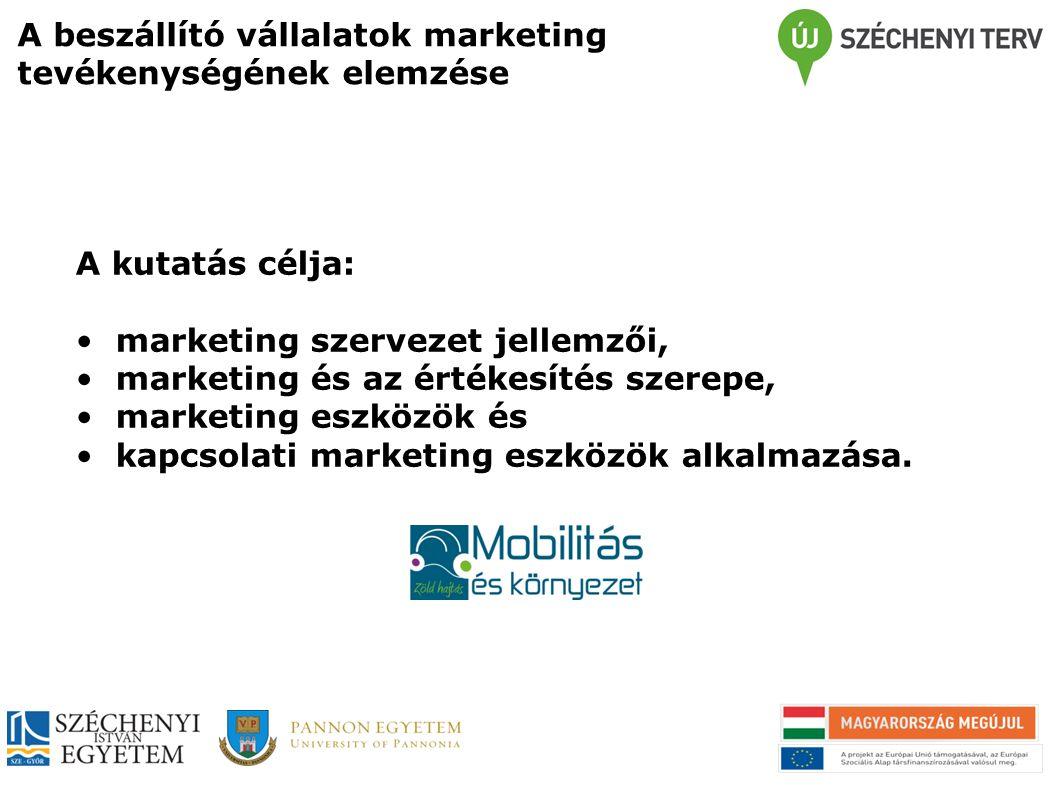 A beszállító vállalatok marketing tevékenységének elemzése A kutatás célja: marketing szervezet jellemzői, marketing és az értékesítés szerepe, market