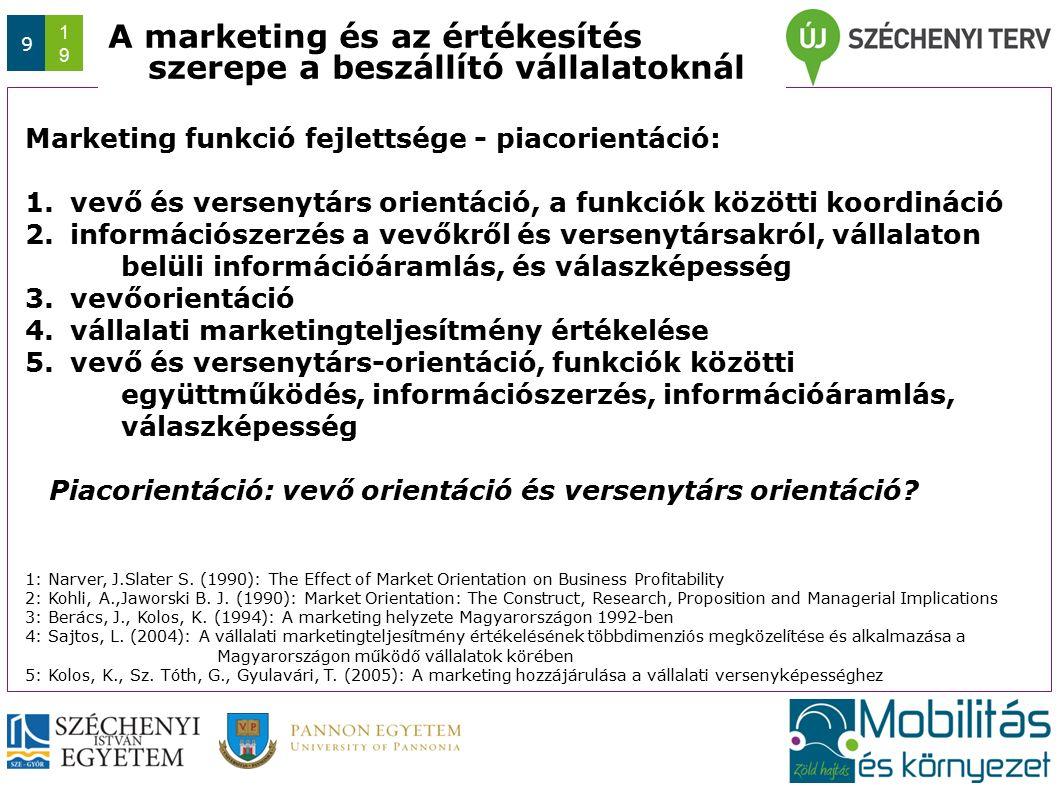 Az előadás/konferencia rövid címe (max. 1 sor) Dátum 9 1919 A marketing és az értékesítés szerepe a beszállító vállalatoknál Marketing funkció fejlett