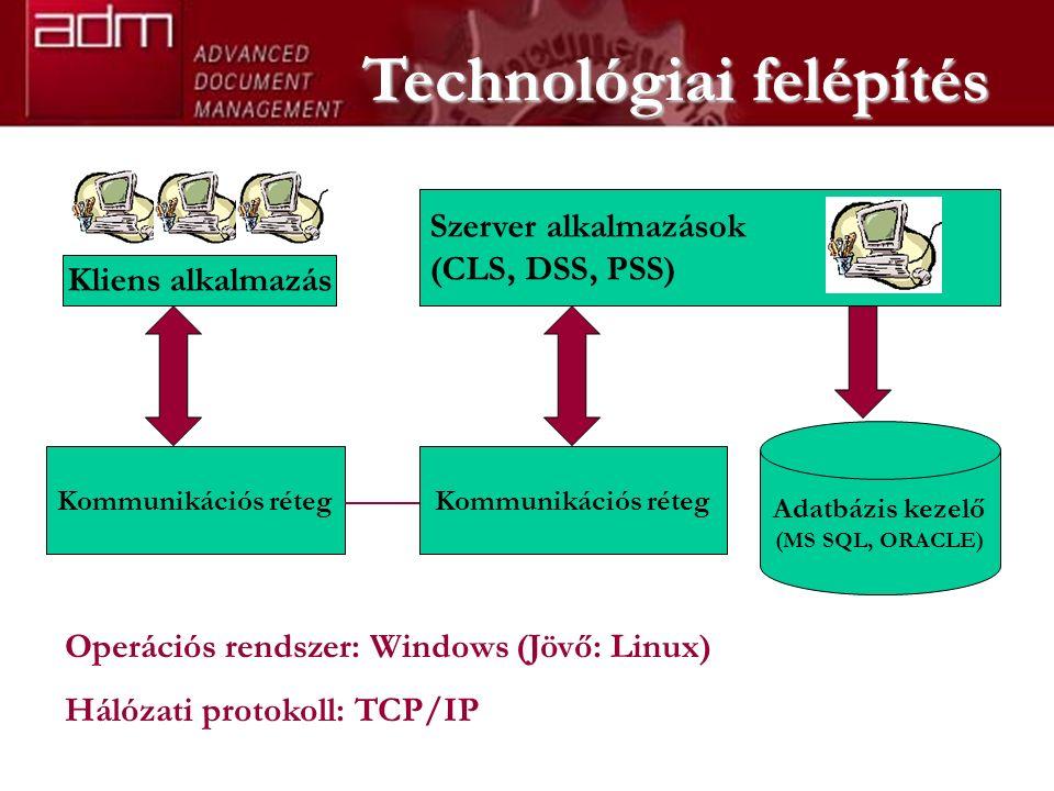 Technológiai felépítés Kommunikációs réteg Szerver alkalmazások (CLS, DSS, PSS) Adatbázis kezelő (MS SQL, ORACLE) Kommunikációs réteg Kliens alkalmazá