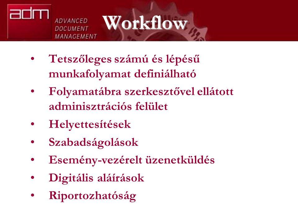 Workflow Tetszőleges számú és lépésű munkafolyamat definiálható Folyamatábra szerkesztővel ellátott adminisztrációs felület Helyettesítések Szabadságolások Esemény-vezérelt üzenetküldés Digitális aláírások Riportozhatóság