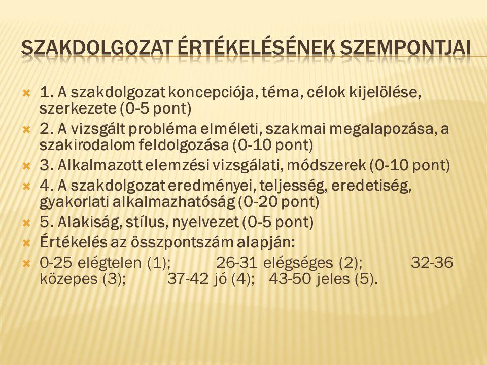 1. A szakdolgozat koncepciója, téma, célok kijelölése, szerkezete (0-5 pont)  2.