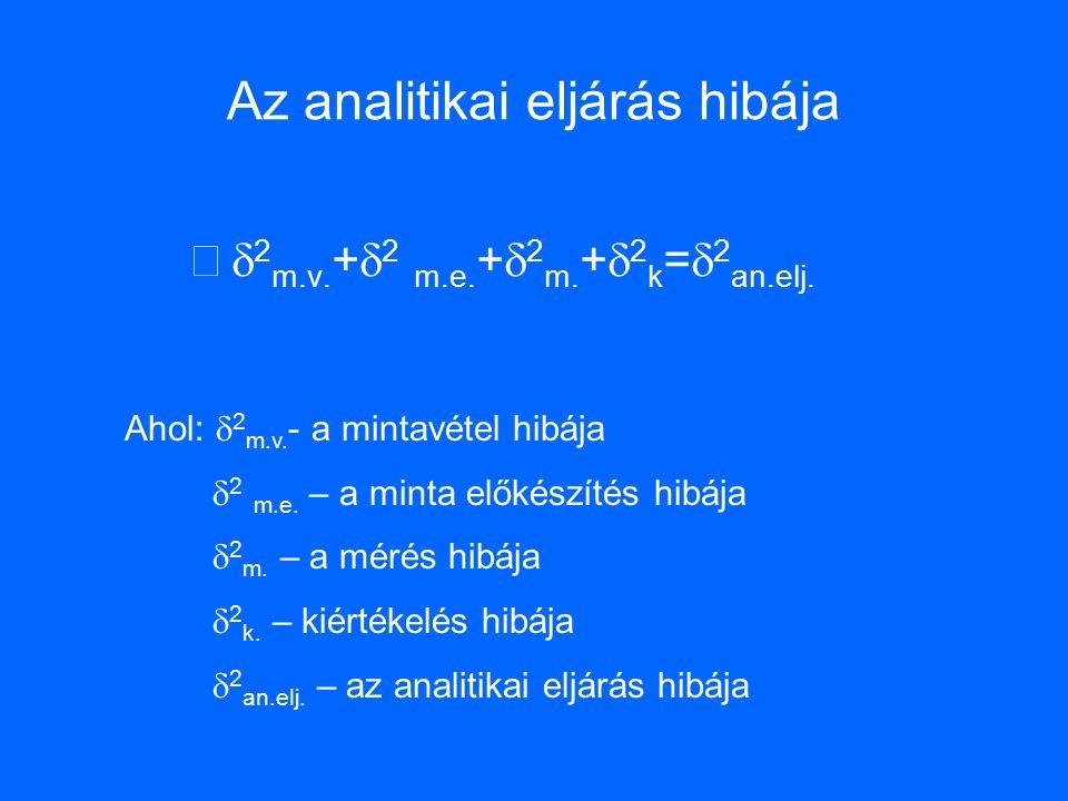 Az analitikai eljárás hibája  2 m.v. +  2 m.e.