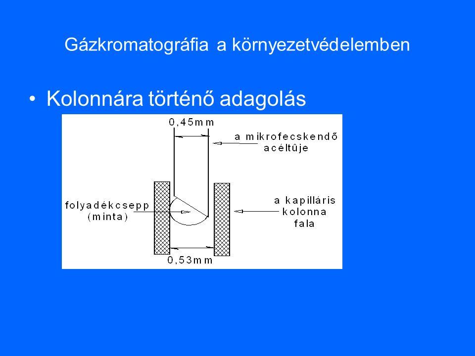 Gázkromatográfia a környezetvédelemben Kolonnára történő adagolás