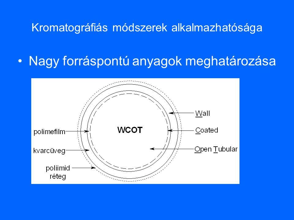 Kromatográfiás módszerek alkalmazhatósága Nagy forráspontú anyagok meghatározása