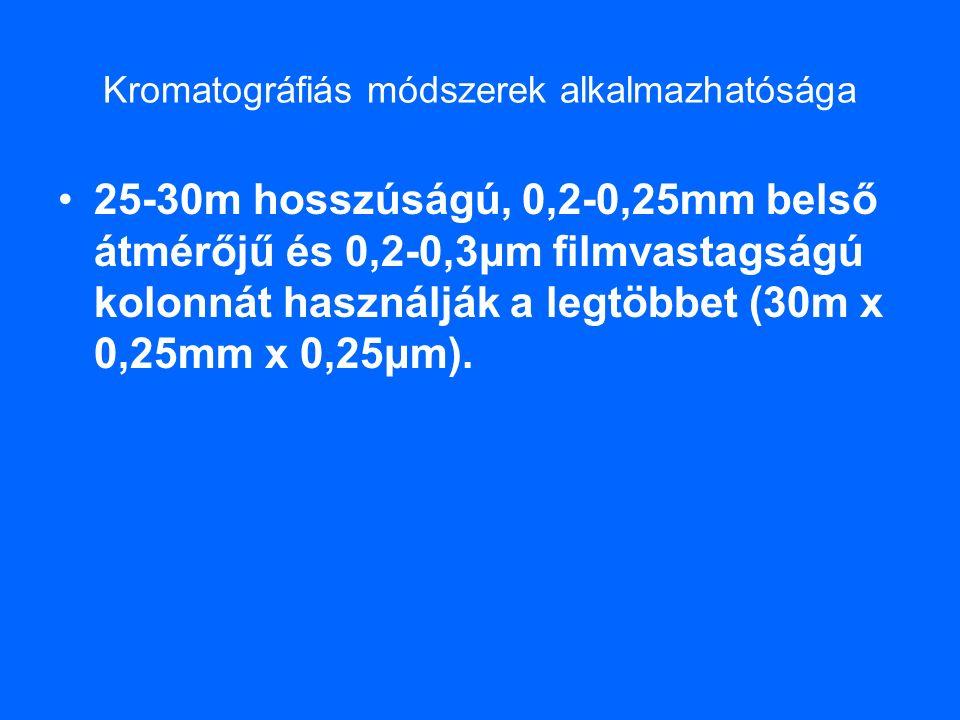 Kromatográfiás módszerek alkalmazhatósága 25-30m hosszúságú, 0,2-0,25mm belső átmérőjű és 0,2-0,3μm filmvastagságú kolonnát használják a legtöbbet (30m x 0,25mm x 0,25μm).