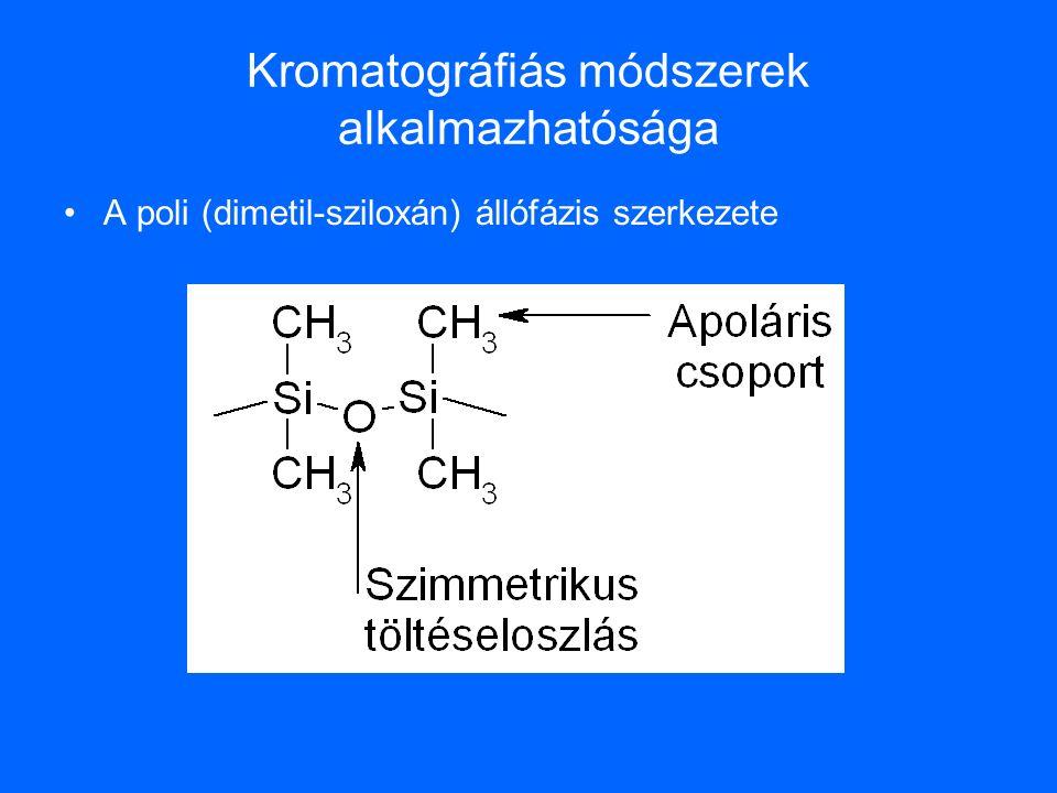Kromatográfiás módszerek alkalmazhatósága A poli (dimetil-sziloxán) állófázis szerkezete