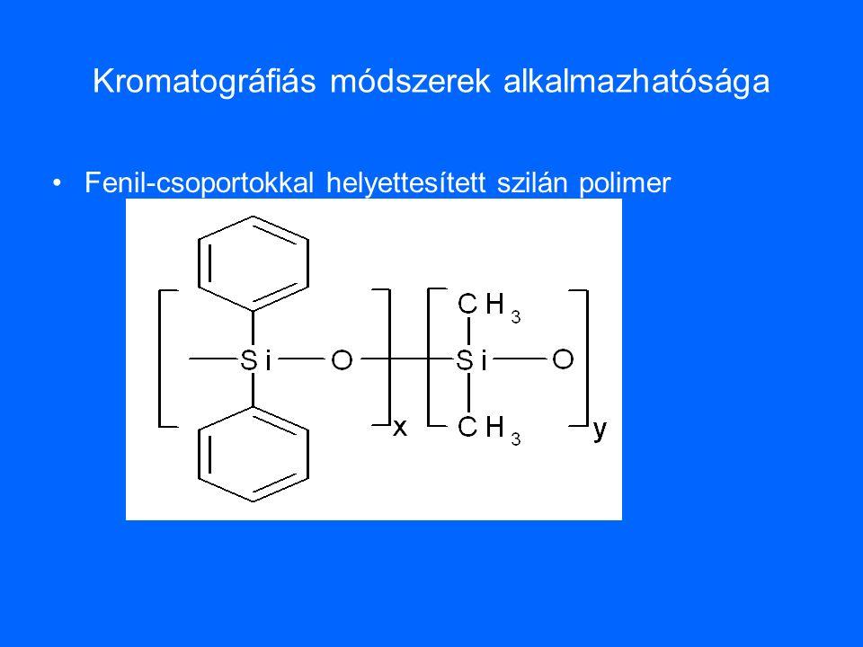 Kromatográfiás módszerek alkalmazhatósága Fenil-csoportokkal helyettesített szilán polimer