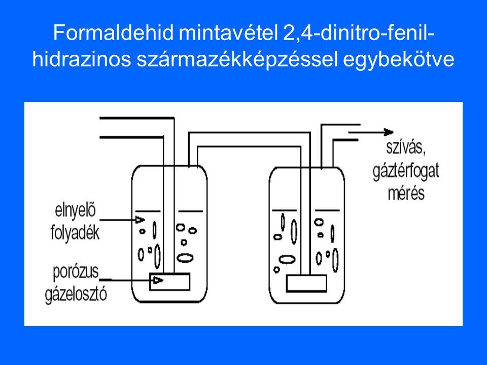 Formaldehid mintavétel 2,4-dinitro-fenil- hidrazinos származékképzéssel egybekötve