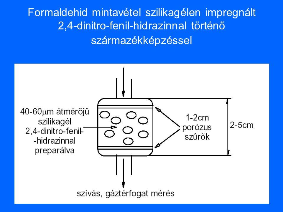 Formaldehid mintavétel szilikagélen impregnált 2,4-dinitro-fenil-hidrazinnal történő származékképzéssel