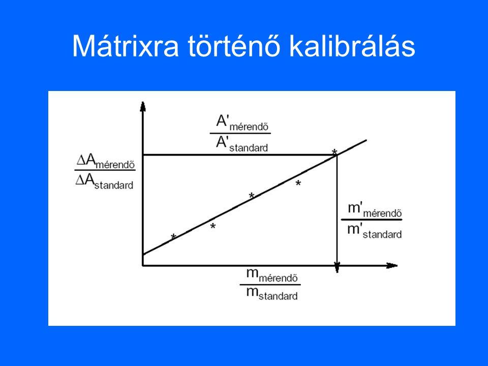 Mátrixra történő kalibrálás