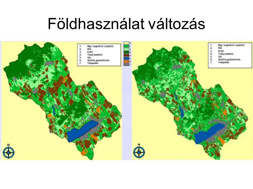 Földhasználat változás