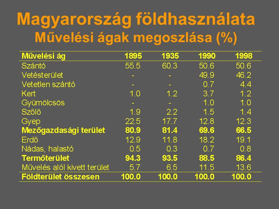 A termőhelyi adottság (termelési lehetőség) becslése, termőhelyminősítés ► Lejtés % - a lejtésszög növekedése terméscsökkenéssel jár - 1% lejtésnövekedés – 2% terméscsökkenés ► Klímaindex - a hőmérséklet szerinti csapadékigény számítása - CSAPADÉK mm/év / HŐMÉRSÉKLET °C - optimum: 0,20 mm/1°C ► Talajszorzó - csernozjomhoz viszonyított relatív érték (csernozjom talaj = 100 %) ► Üdeségi mutató: üde fekvés: 100% vizes és közepes: 80% száraz: 60%
